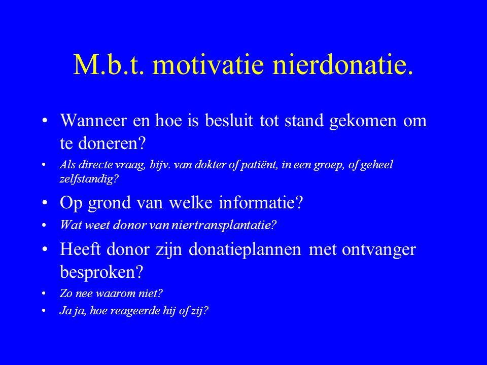 M.b.t.motivatie nierdonatie Heeft donor zijn donatieplannen met partner en of kinderen besproken.