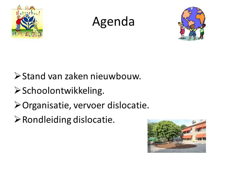 Agenda  Stand van zaken nieuwbouw.  Schoolontwikkeling.