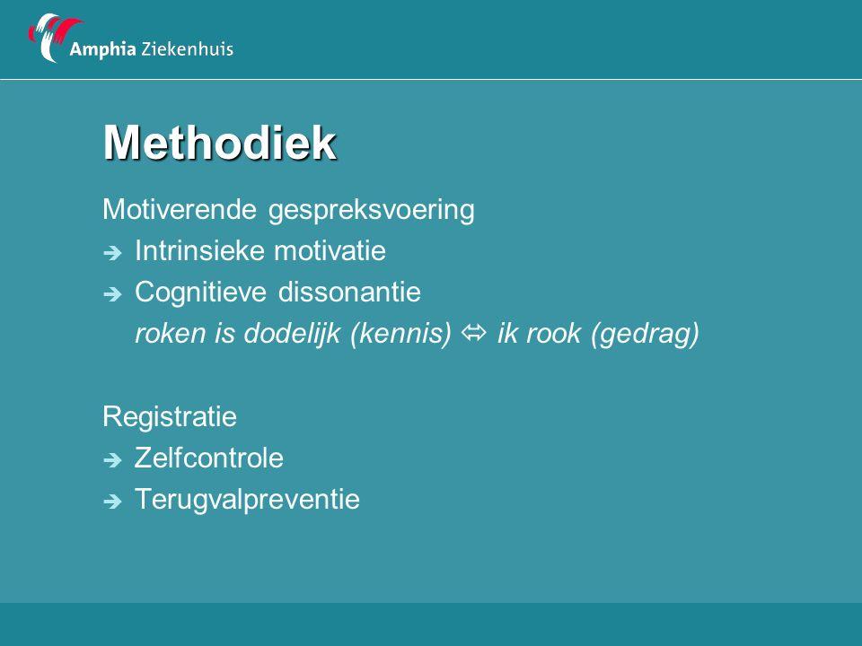 Methodiek Motiverende gespreksvoering  Intrinsieke motivatie  Cognitieve dissonantie roken is dodelijk (kennis)  ik rook (gedrag) Registratie  Zelfcontrole  Terugvalpreventie