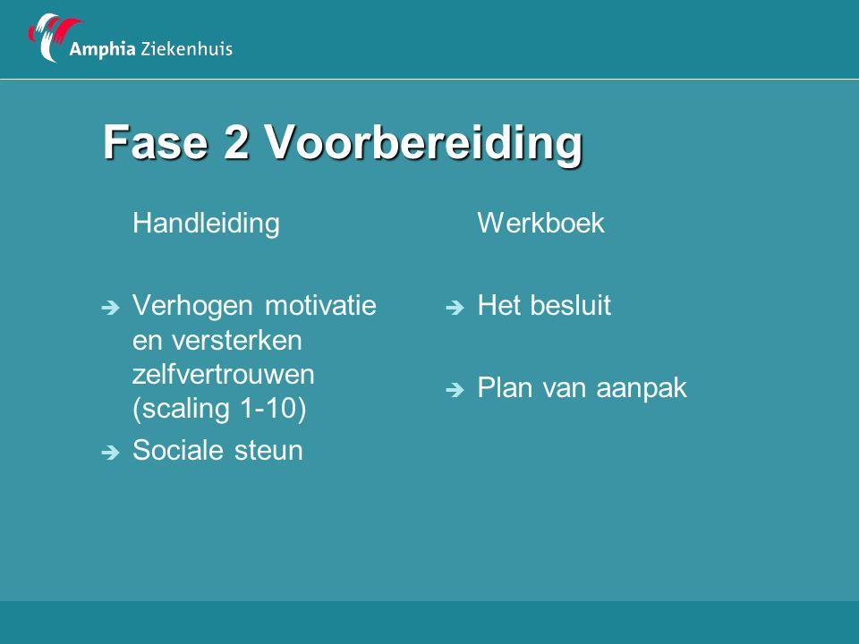 Fase 2 Voorbereiding Handleiding  Verhogen motivatie en versterken zelfvertrouwen (scaling 1-10)  Sociale steun Werkboek  Het besluit  Plan van aanpak