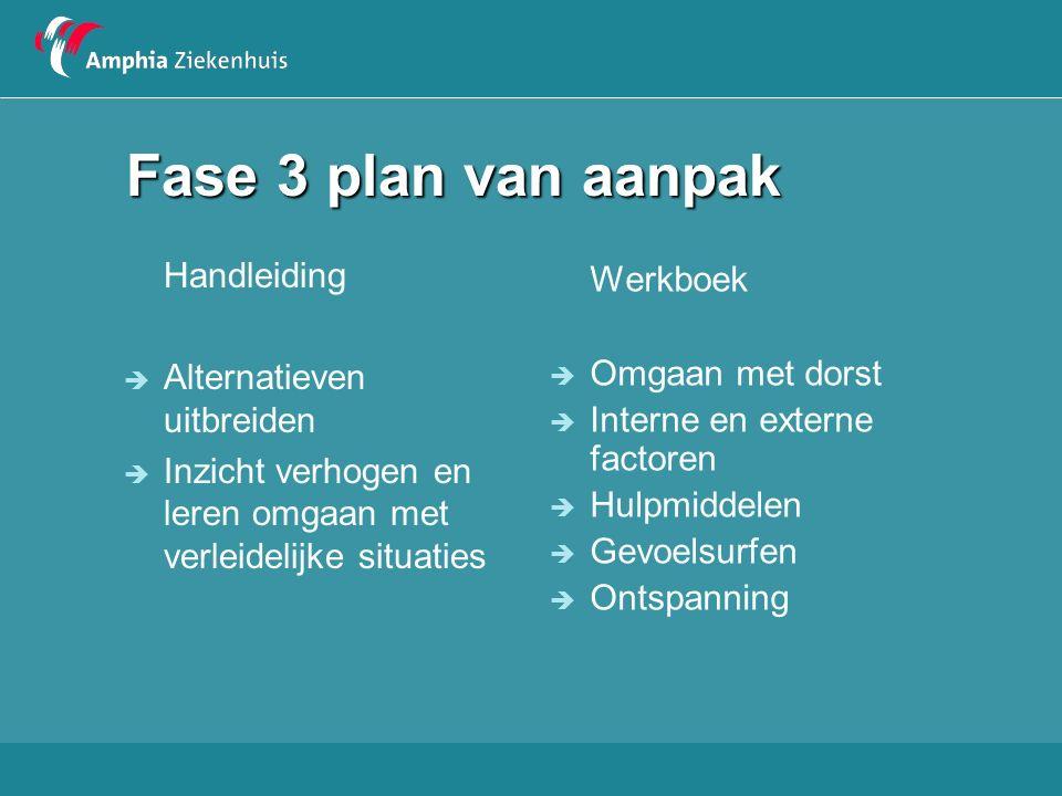 Fase 3 plan van aanpak Fase 3 plan van aanpak Handleiding  Alternatieven uitbreiden  Inzicht verhogen en leren omgaan met verleidelijke situaties Werkboek  Omgaan met dorst  Interne en externe factoren  Hulpmiddelen  Gevoelsurfen  Ontspanning