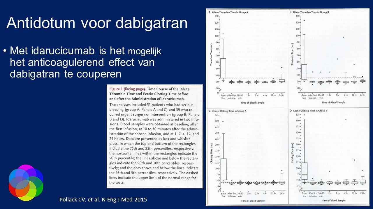 Antidotum voor dabigatran Met idarucicumab is het mogelijk het anticoagulerend effect van dabigatran te couperen Pollack CV, et al.
