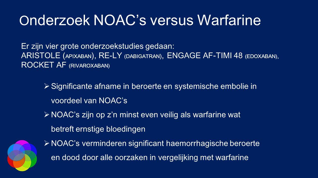 O nderzoek NOAC's versus Warfarine  Significante afname in beroerte en systemische embolie in voordeel van NOAC's  NOAC's zijn op z'n minst even veilig als warfarine wat betreft ernstige bloedingen  NOAC's verminderen significant haemorrhagische beroerte en dood door alle oorzaken in vergelijking met warfarine Er zijn vier grote onderzoekstudies gedaan: ARISTOLE ( APIXABAN ), RE-LY (DABIGATRAN ), ENGAGE AF-TIMI 48 (EDOXABAN), ROCKET AF (RIVAROXABAN)
