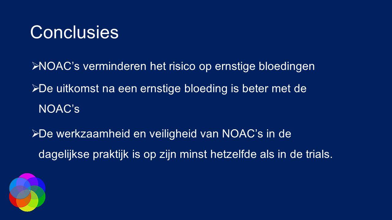 Conclusies  NOAC's verminderen het risico op ernstige bloedingen  De uitkomst na een ernstige bloeding is beter met de NOAC's  De werkzaamheid en veiligheid van NOAC's in de dagelijkse praktijk is op zijn minst hetzelfde als in de trials.