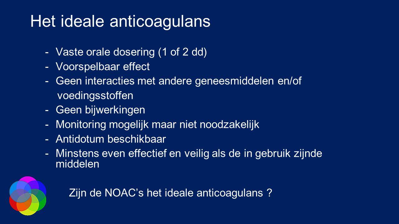 Het ideale anticoagulans - Vaste orale dosering (1 of 2 dd) - Voorspelbaar effect - Geen interacties met andere geneesmiddelen en/of voedingsstoffen - Geen bijwerkingen - Monitoring mogelijk maar niet noodzakelijk - Antidotum beschikbaar - Minstens even effectief en veilig als de in gebruik zijnde middelen Zijn de NOAC's het ideale anticoagulans ?