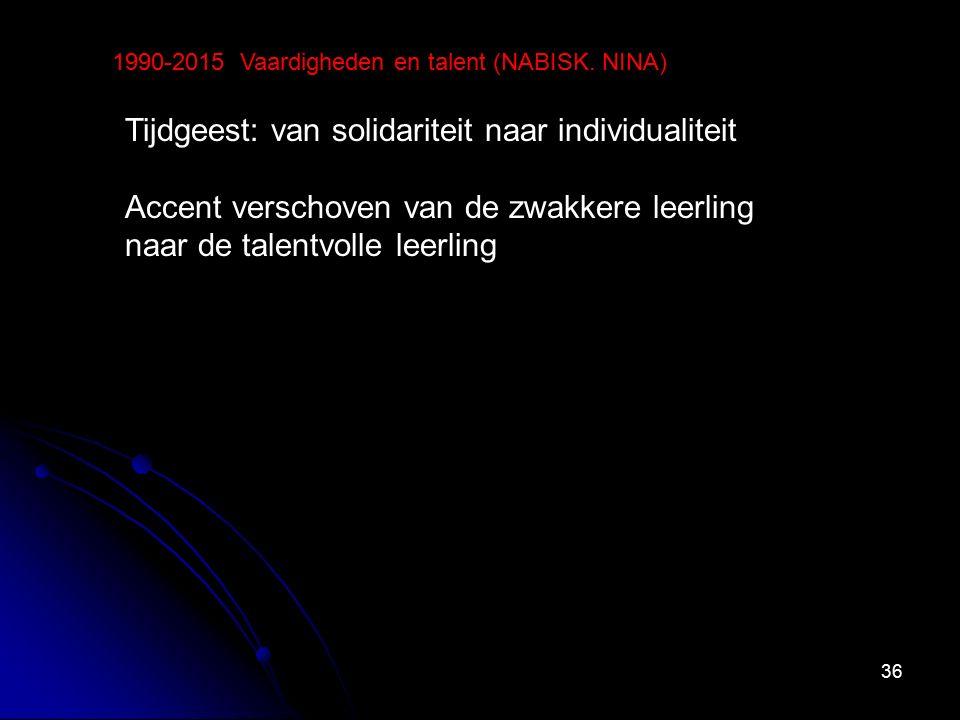 36 1990-2015 Vaardigheden en talent (NABISK.