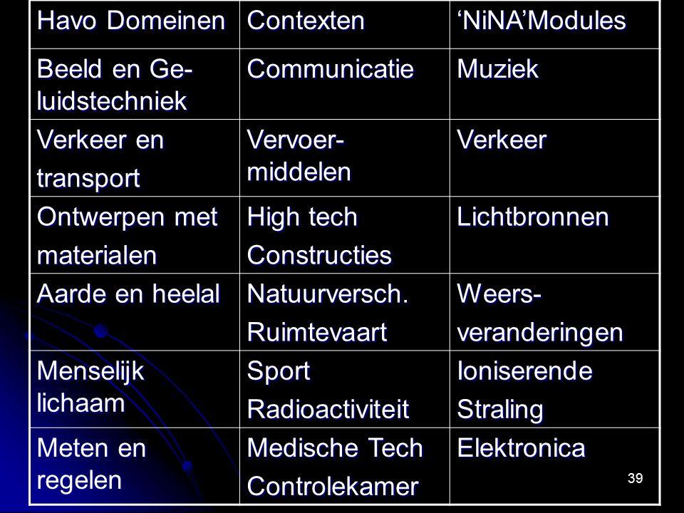 39 Havo Domeinen Contexten'NiNA'Modules Beeld en Ge- luidstechniek CommunicatieMuziek Verkeer en transport Vervoer- middelen Verkeer Ontwerpen met mat
