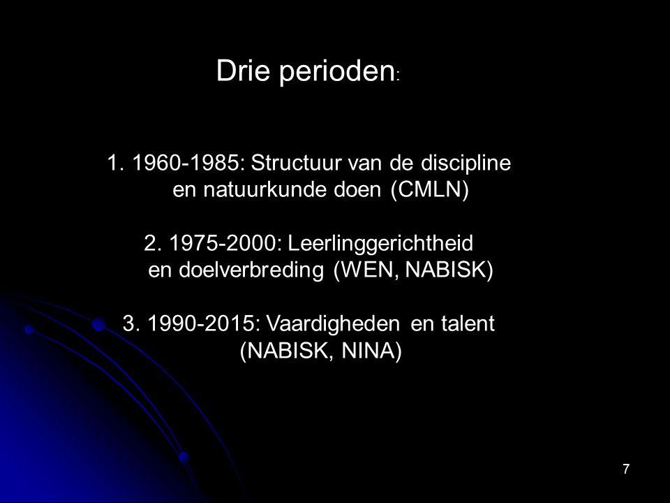 38 1990-2015 Vaardigheden en talent (NABISK. NINA) NINA (2006) Updating Flexibilisering CCB