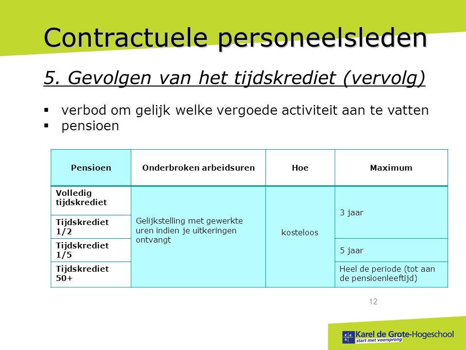 start met voorsprong 12 Contractuele personeelsleden 5.