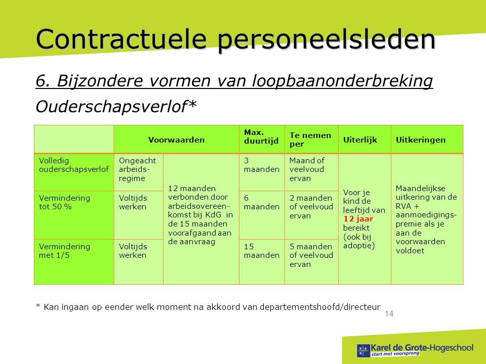 start met voorsprong 14 Contractuele personeelsleden 6.