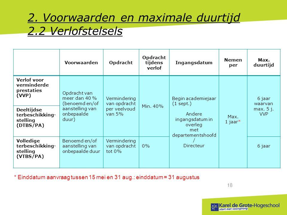 start met voorsprong 18 VoorwaardenOpdracht Opdracht tijdens verlof Ingangsdatum Nemen per Max.