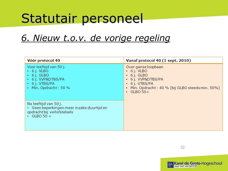 start met voorsprong 32 Statutair personeel 6.Nieuw t.o.v.