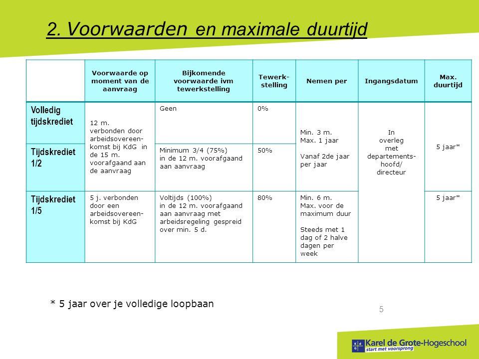 start met voorsprong 5 Voorwaarde op moment van de aanvraag Bijkomende voorwaarde ivm tewerkstelling Tewerk- stelling Nemen perIngangsdatum Max.
