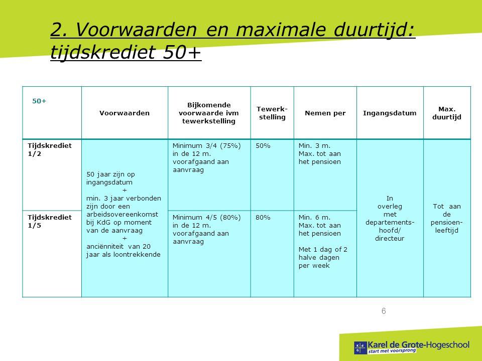 start met voorsprong 6 50+ Voorwaarden Bijkomende voorwaarde ivm tewerkstelling Tewerk- stelling Nemen perIngangsdatum Max.