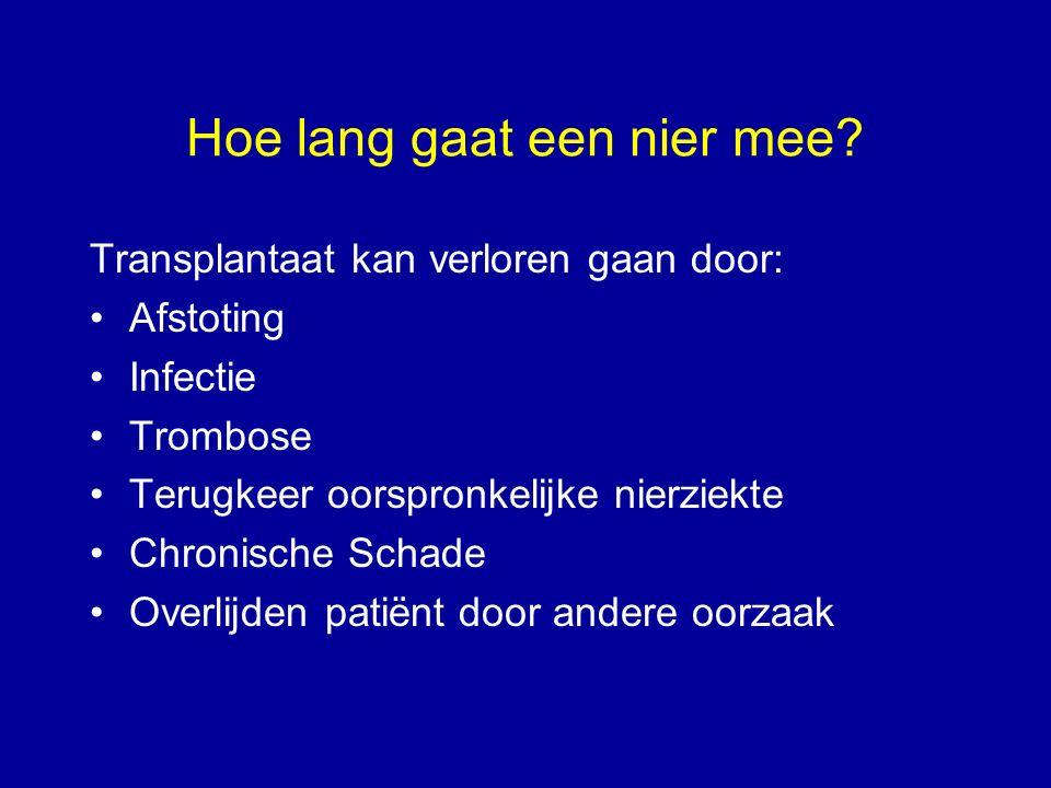 Hoe lang gaat een nier mee? Transplantaat kan verloren gaan door: Afstoting Infectie Trombose Terugkeer oorspronkelijke nierziekte Chronische Schade O