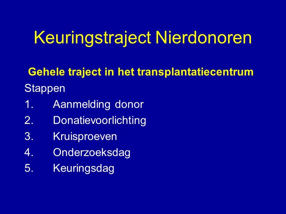 Keuringstraject Nierdonoren Gehele traject in het transplantatiecentrum Stappen 1. Aanmelding donor 2. Donatievoorlichting 3.Kruisproeven 4.Onderzoeks