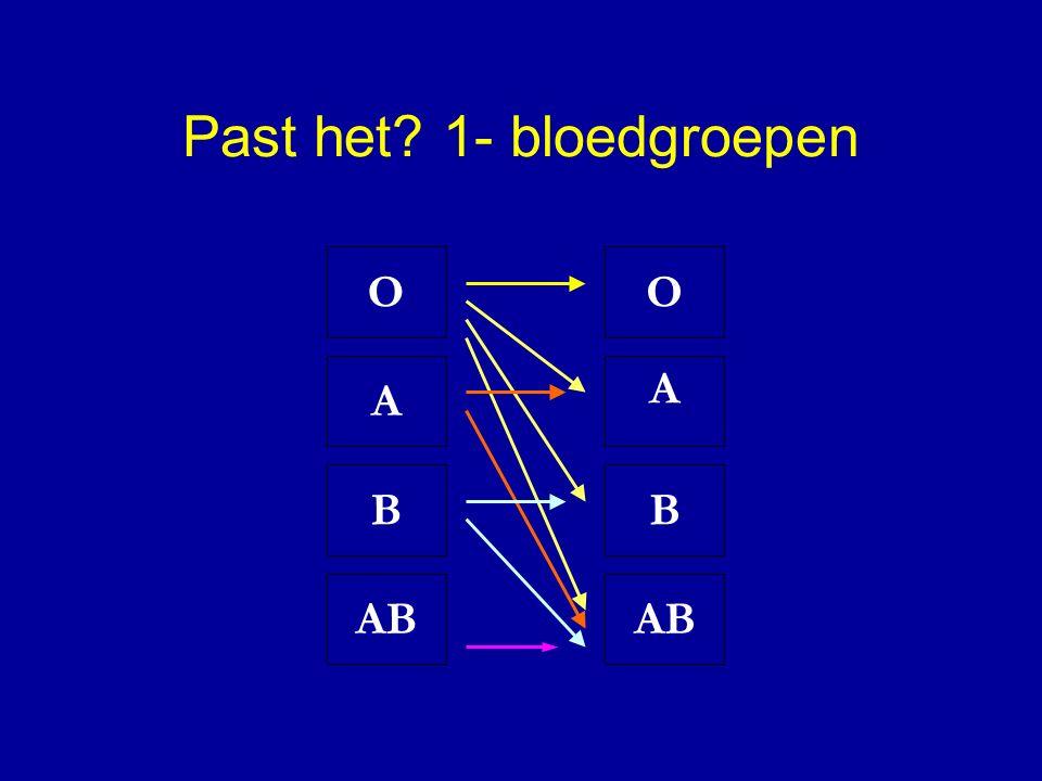 Past het? 1- bloedgroepen B AB B A O A O