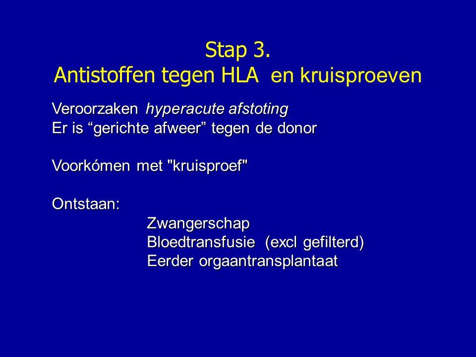 """Stap 3. Antistoffen tegen HLA en kruisproeven Veroorzaken hyperacute afstoting Er is """"gerichte afweer"""" tegen de donor Voorkómen met"""