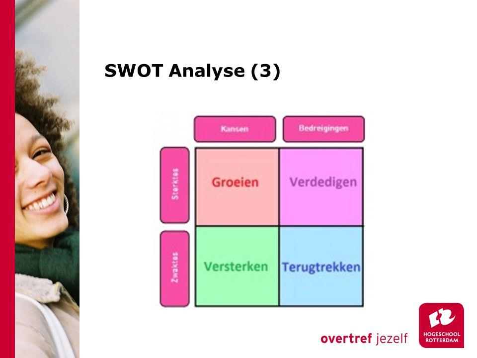 SWOT Analyse (3)