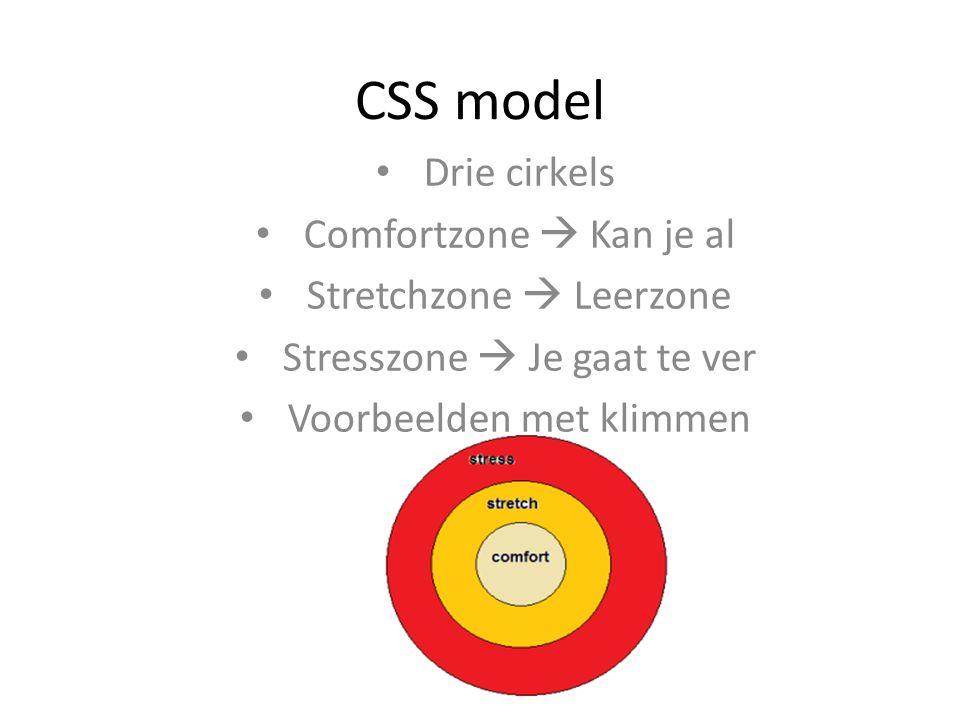 CSS model Drie cirkels Comfortzone  Kan je al Stretchzone  Leerzone Stresszone  Je gaat te ver Voorbeelden met klimmen