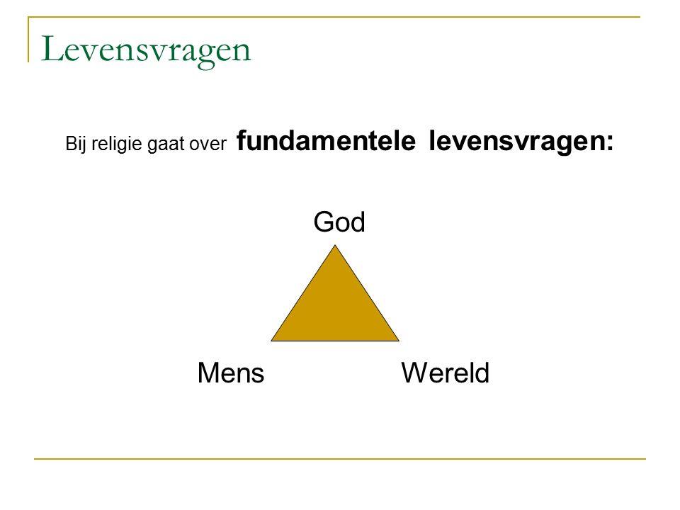 Wat geloven Nederlanders.