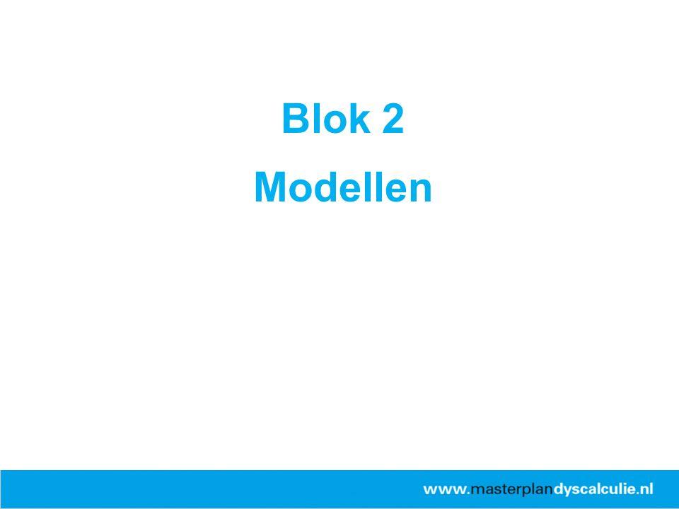 Blok 2 Modellen