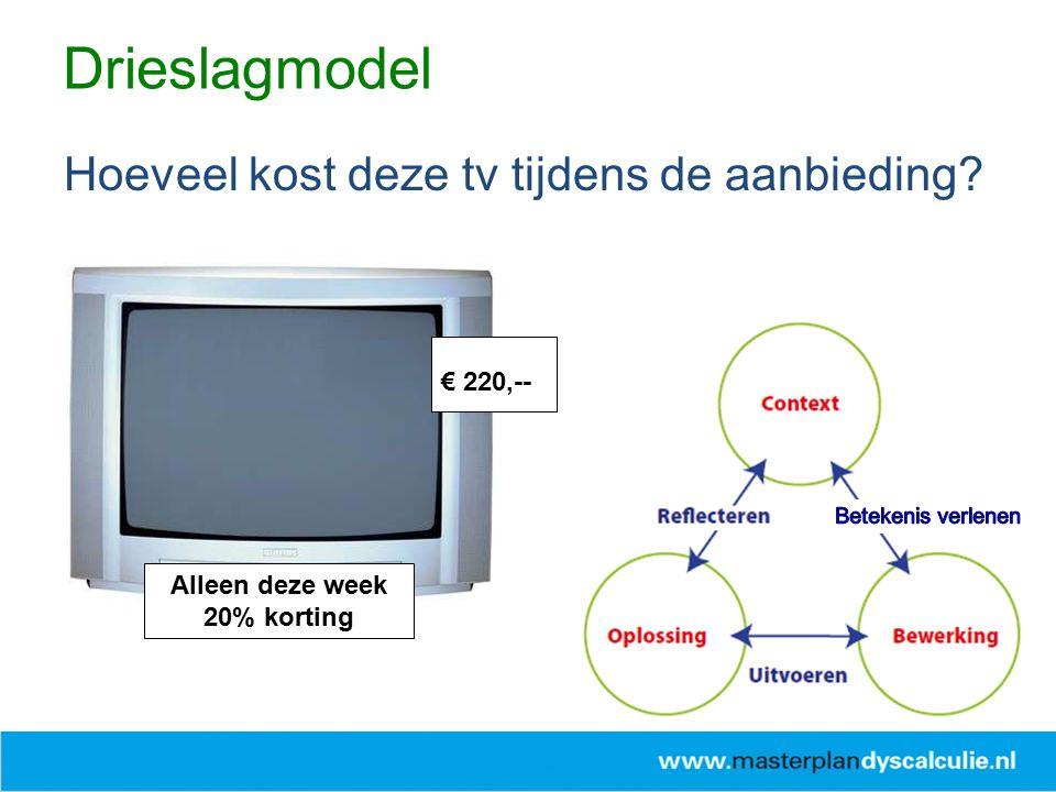 Alleen deze week 20% korting € 220,-- Hoeveel kost deze tv tijdens de aanbieding? Drieslagmodel