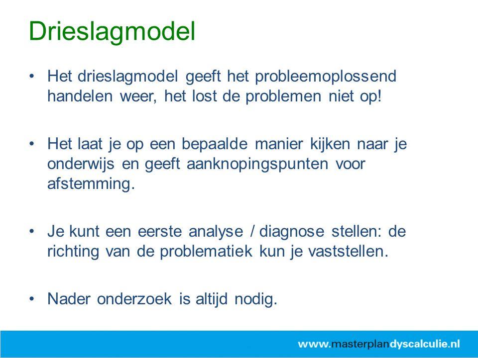 Het drieslagmodel geeft het probleemoplossend handelen weer, het lost de problemen niet op! Het laat je op een bepaalde manier kijken naar je onderwij