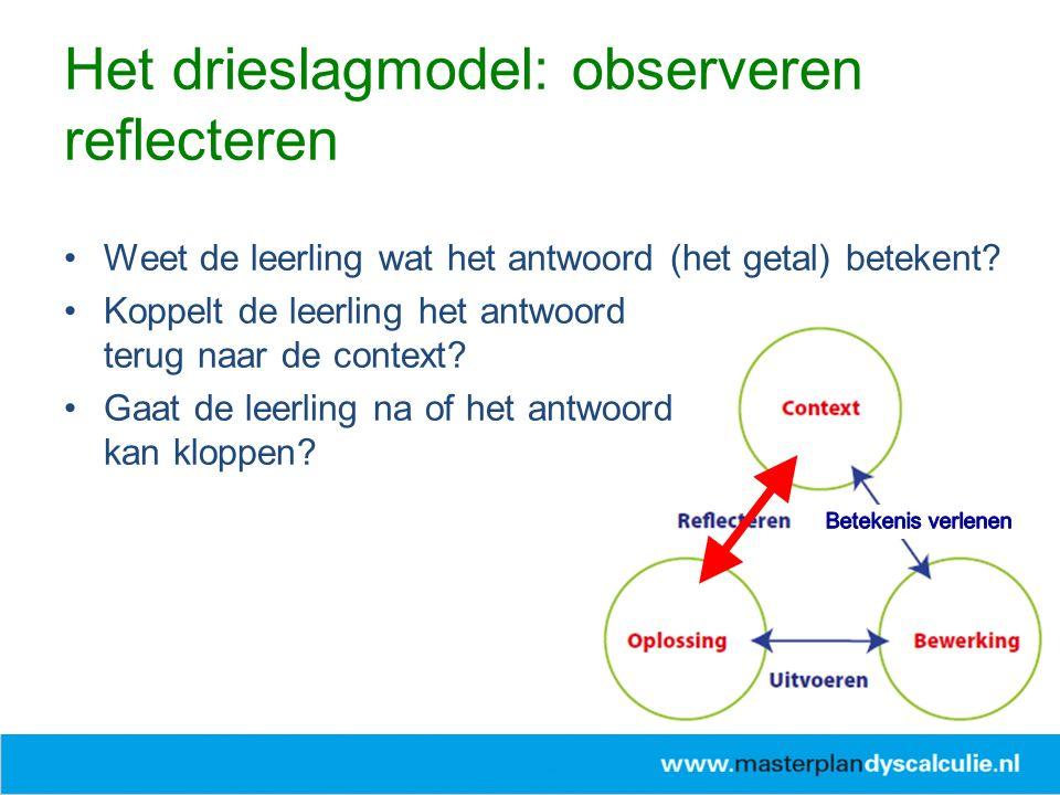 Het drieslagmodel: observeren reflecteren Weet de leerling wat het antwoord (het getal) betekent? Koppelt de leerling het antwoord terug naar de conte