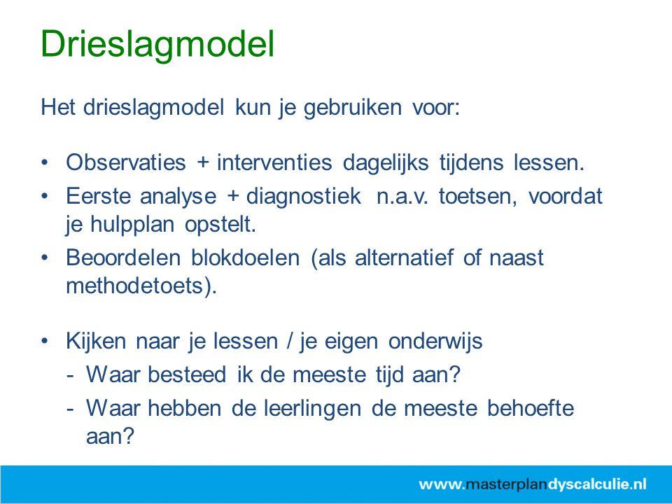Het drieslagmodel kun je gebruiken voor: Observaties + interventies dagelijks tijdens lessen. Eerste analyse + diagnostiek n.a.v. toetsen, voordat je