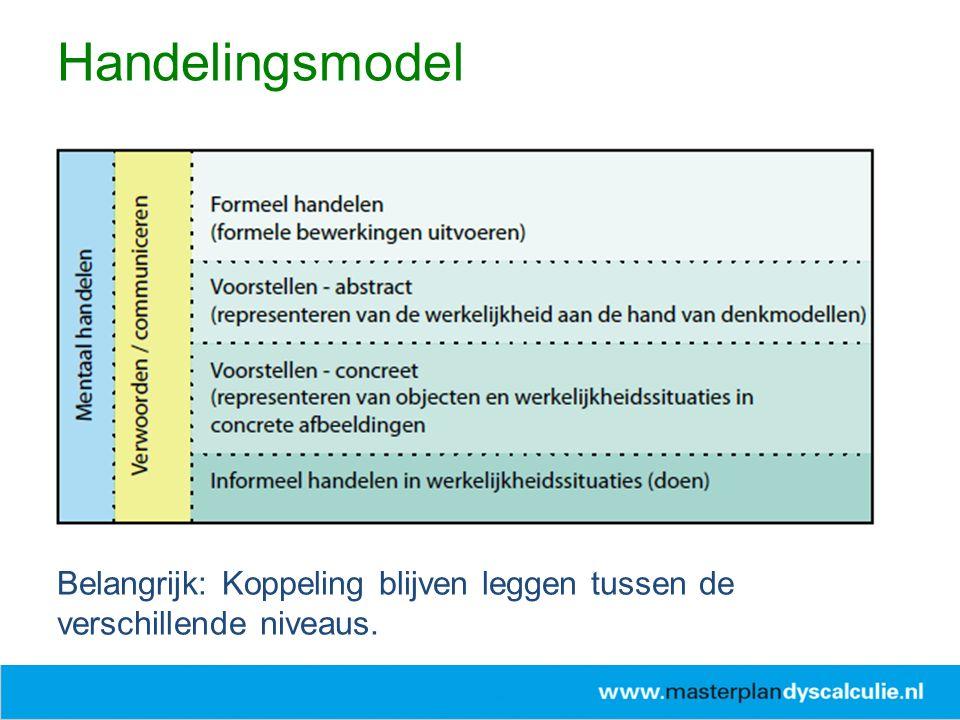 Belangrijk: Koppeling blijven leggen tussen de verschillende niveaus. Handelingsmodel