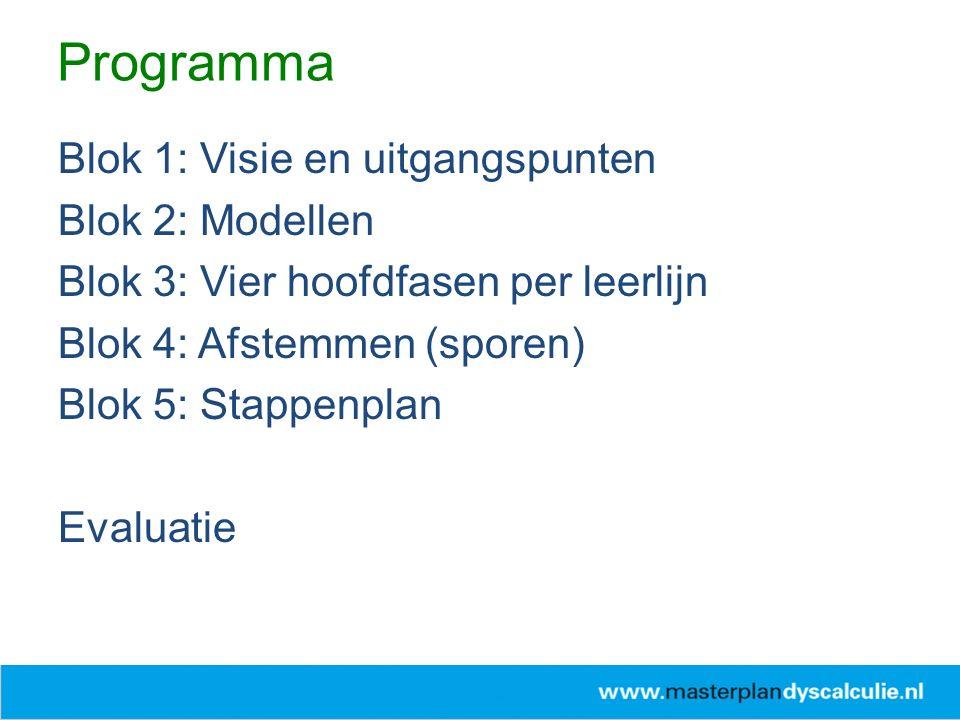 ERWDProgramma Blok 1: Visie en uitgangspunten Blok 2: Modellen Blok 3: Vier hoofdfasen per leerlijn Blok 4: Afstemmen (sporen) Blok 5: Stappenplan Eva