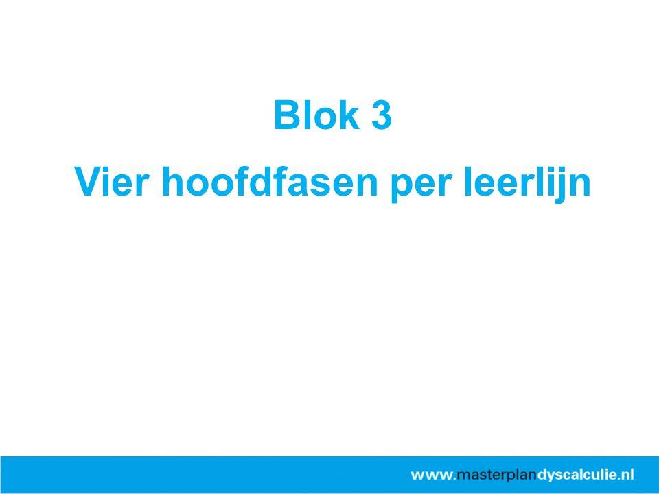 Blok 3 Vier hoofdfasen per leerlijn
