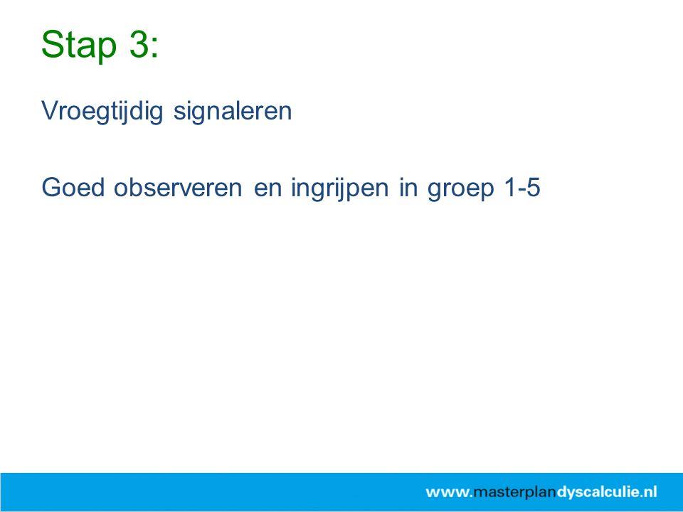 Vroegtijdig signaleren Goed observeren en ingrijpen in groep 1-5 ERWD Stap 3: