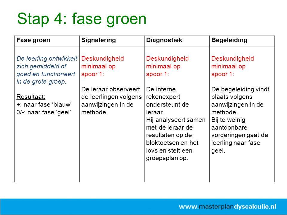 Fase groenSignaleringDiagnostiekBegeleiding De leerling ontwikkelt zich gemiddeld of goed en functioneert in de grote groep. Resultaat: +: naar fase '