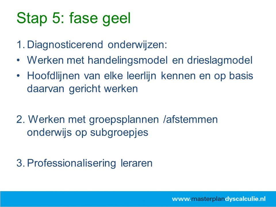 1.Diagnosticerend onderwijzen: Werken met handelingsmodel en drieslagmodel Hoofdlijnen van elke leerlijn kennen en op basis daarvan gericht werken 2.