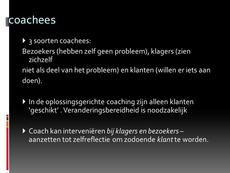 coachees  3 soorten coachees: Bezoekers (hebben zelf geen probleem), klagers (zien zichzelf niet als deel van het probleem) en klanten (willen er iets aan doen).