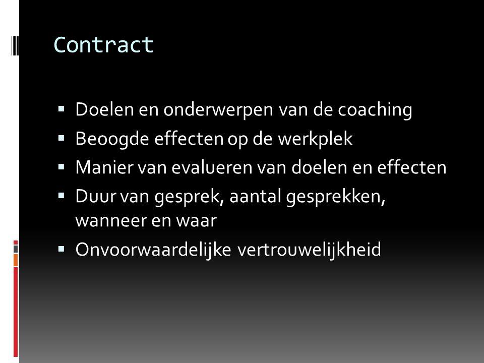 Contract  Doelen en onderwerpen van de coaching  Beoogde effecten op de werkplek  Manier van evalueren van doelen en effecten  Duur van gesprek, aantal gesprekken, wanneer en waar  Onvoorwaardelijke vertrouwelijkheid