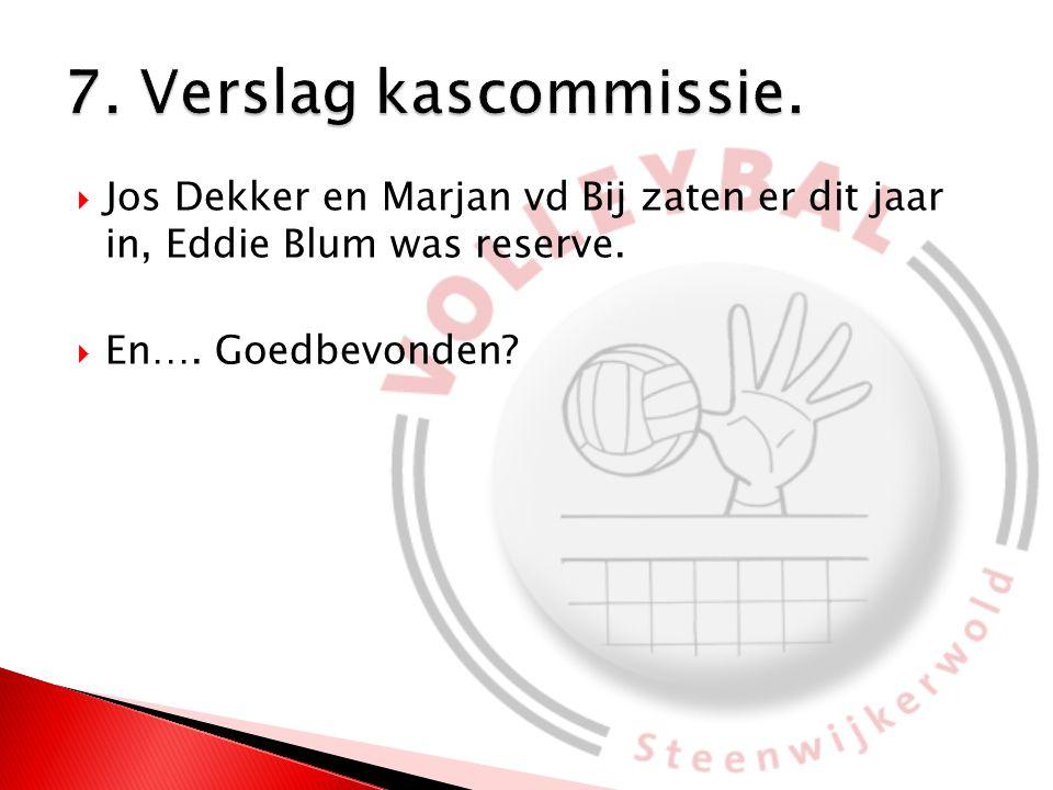  Jos Dekker en Marjan vd Bij zaten er dit jaar in, Eddie Blum was reserve.  En…. Goedbevonden