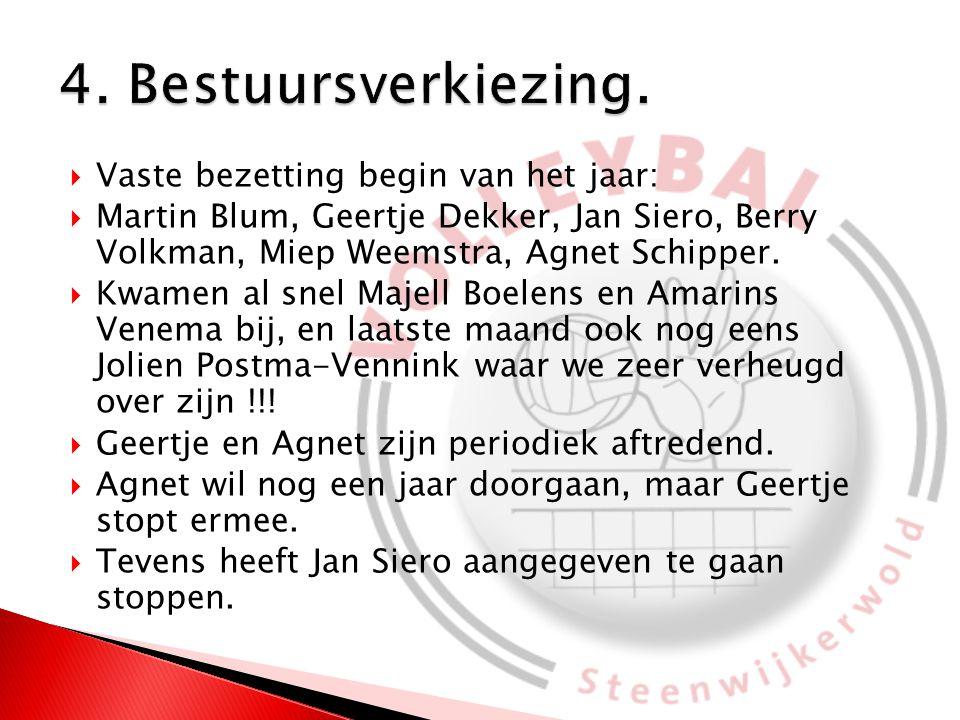  Vaste bezetting begin van het jaar:  Martin Blum, Geertje Dekker, Jan Siero, Berry Volkman, Miep Weemstra, Agnet Schipper.