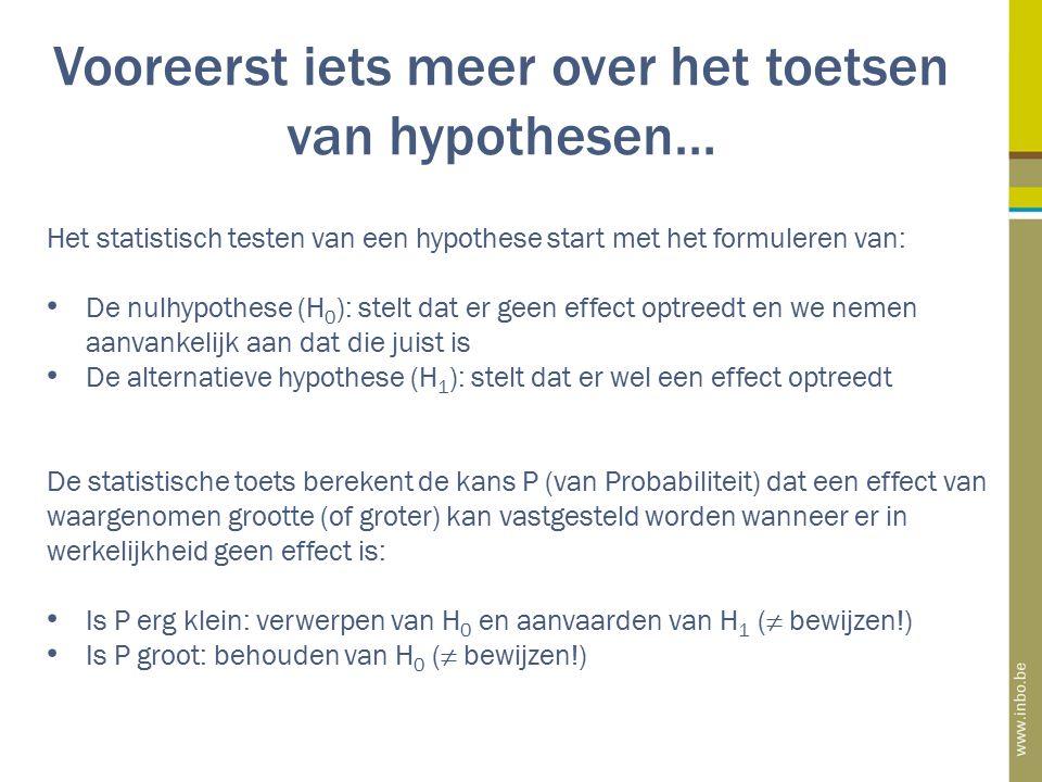 Vooreerst iets meer over het toetsen van hypothesen… Het statistisch testen van een hypothese start met het formuleren van: De nulhypothese (H 0 ): stelt dat er geen effect optreedt en we nemen aanvankelijk aan dat die juist is De alternatieve hypothese (H 1 ): stelt dat er wel een effect optreedt De statistische toets berekent de kans P (van Probabiliteit) dat een effect van waargenomen grootte (of groter) kan vastgesteld worden wanneer er in werkelijkheid geen effect is: Is P erg klein: verwerpen van H 0 en aanvaarden van H 1 (≠ bewijzen!) Is P groot: behouden van H 0 (≠ bewijzen!)