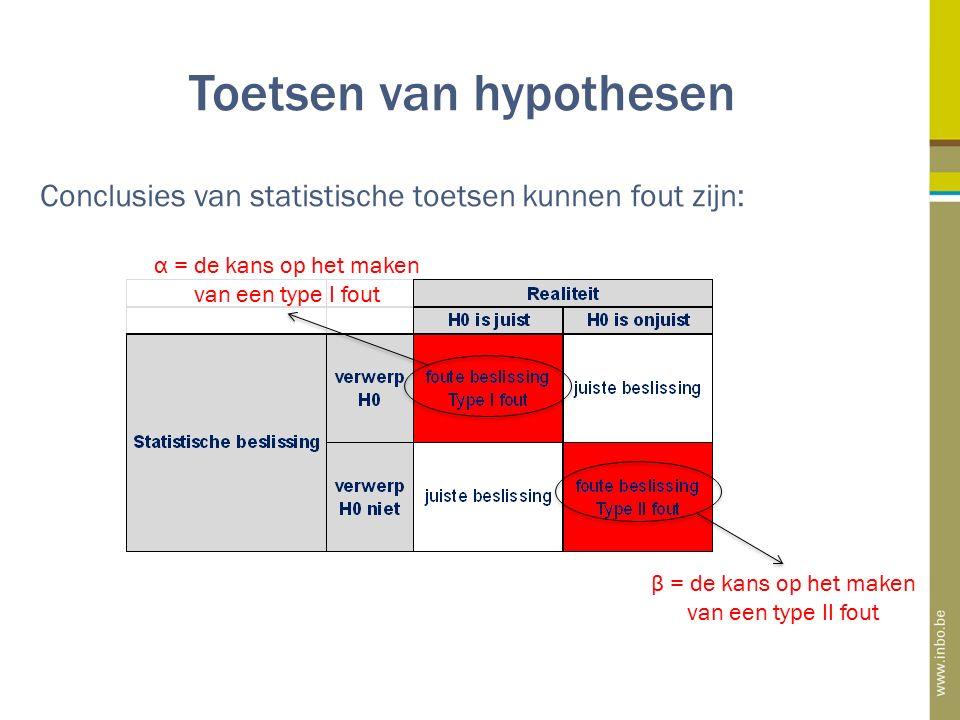 Toetsen van hypothesen Conclusies van statistische toetsen kunnen fout zijn: α = de kans op het maken van een type I fout β = de kans op het maken van een type II fout