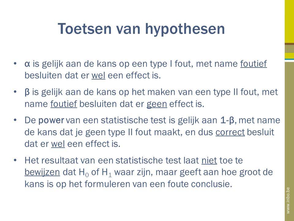 Toetsen van hypothesen α is gelijk aan de kans op een type I fout, met name foutief besluiten dat er wel een effect is. β is gelijk aan de kans op het