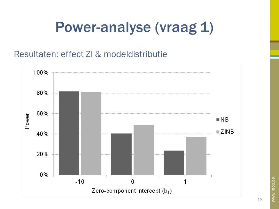 Power-analyse (vraag 1) 18 Resultaten: effect ZI & modeldistributie