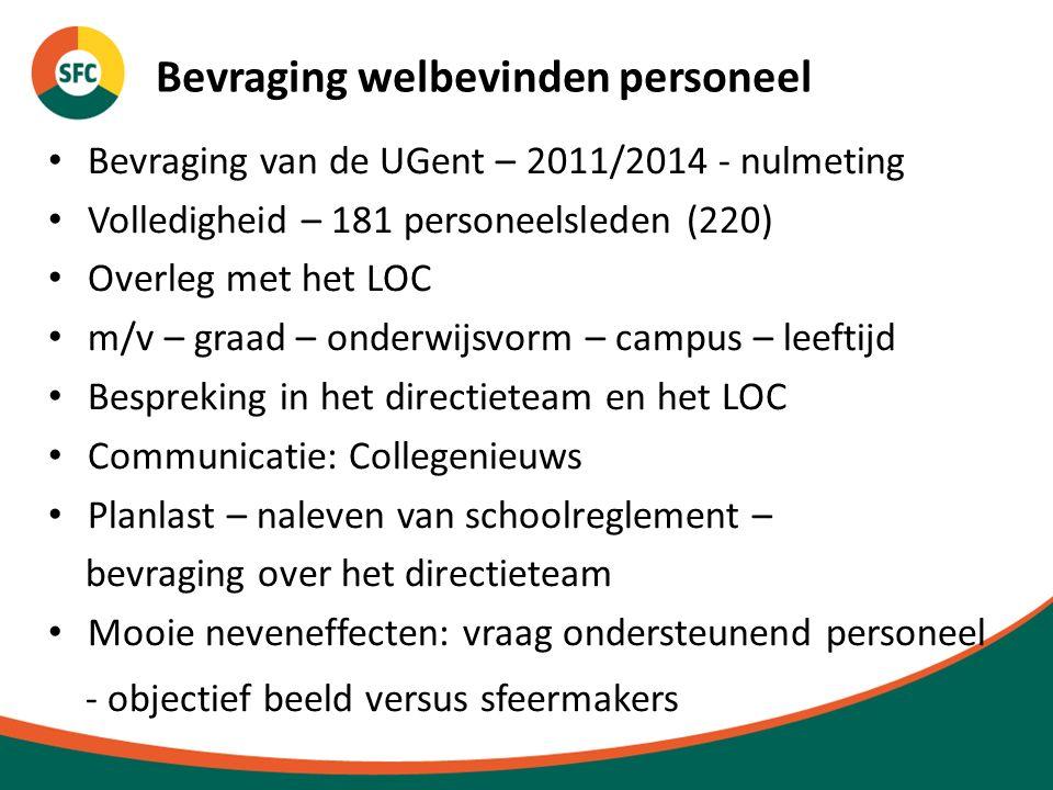 Bevraging welbevinden personeel Bevraging van de UGent – 2011/2014 - nulmeting Volledigheid – 181 personeelsleden (220) Overleg met het LOC m/v – graa