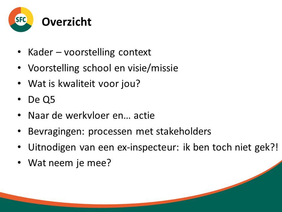 Overzicht Kader – voorstelling context Voorstelling school en visie/missie Wat is kwaliteit voor jou? De Q5 Naar de werkvloer en… actie Bevragingen: p