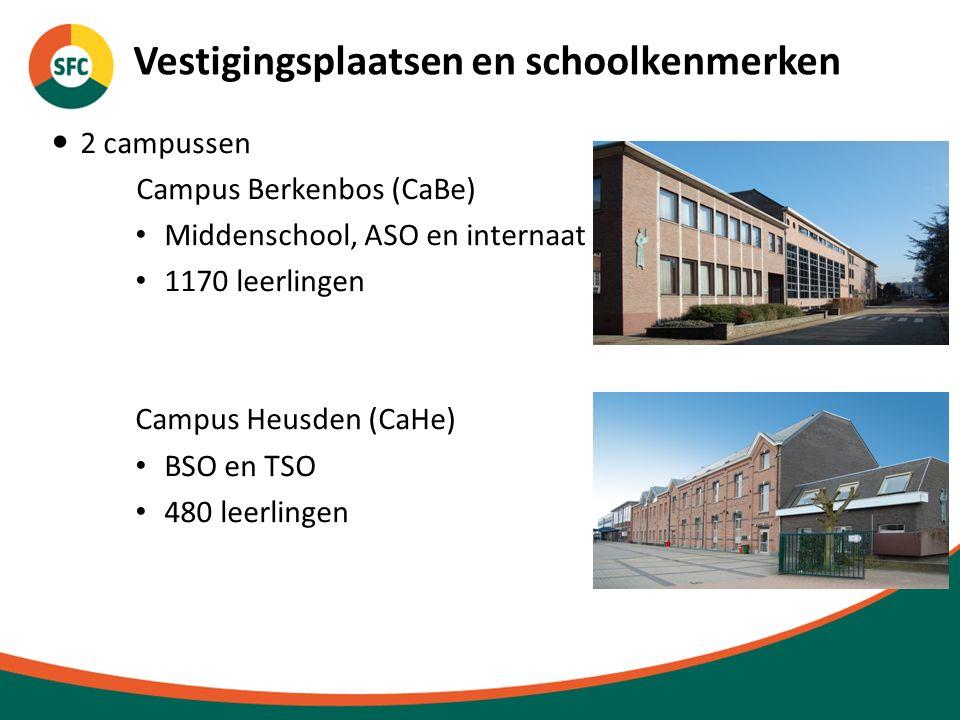 Vestigingsplaatsen en schoolkenmerken 2 campussen Campus Berkenbos (CaBe) Middenschool, ASO en internaat 1170 leerlingen Campus Heusden (CaHe) BSO en TSO 480 leerlingen