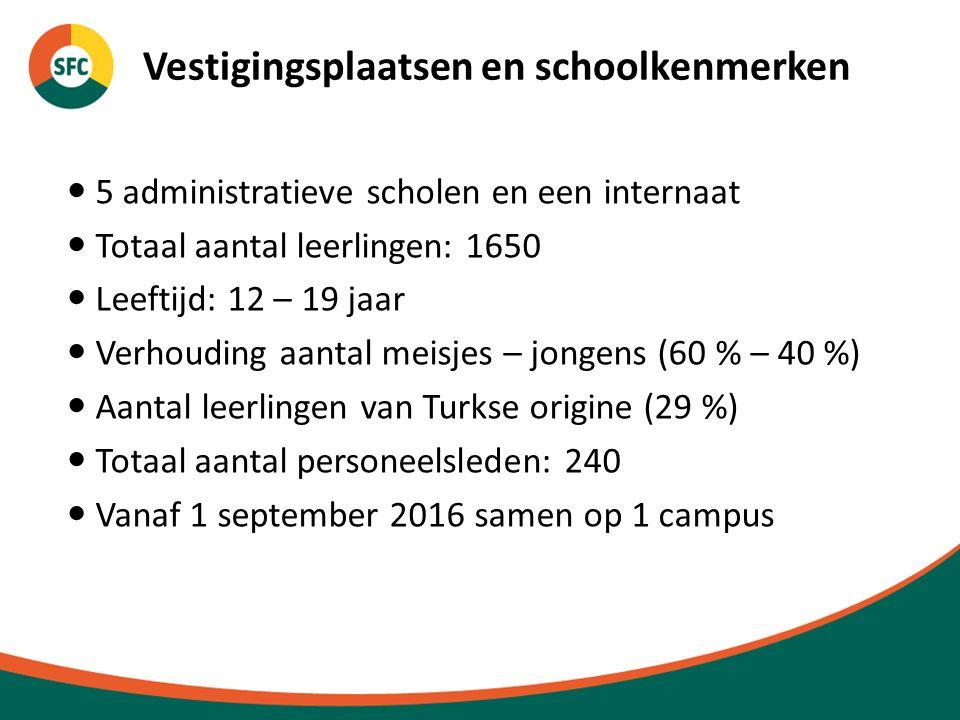 Vestigingsplaatsen en schoolkenmerken 5 administratieve scholen en een internaat Totaal aantal leerlingen: 1650 Leeftijd: 12 – 19 jaar Verhouding aant