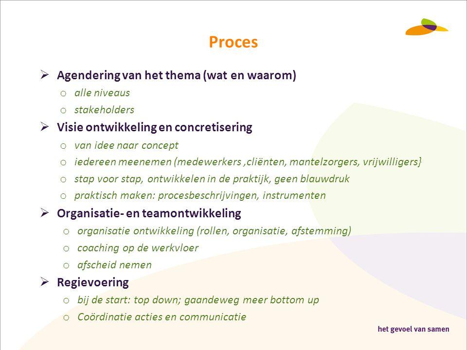 Proces  Agendering van het thema (wat en waarom) o alle niveaus o stakeholders  Visie ontwikkeling en concretisering o van idee naar concept o ieder