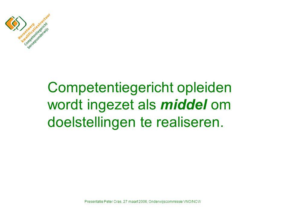 Presentatie Peter Cras, 27 maart 2006, Onderwijscommissie VNO/NCW Competentiegericht opleiden wordt ingezet als middel om doelstellingen te realiseren.